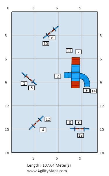 agilityflow#5Blog